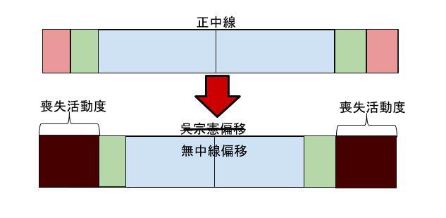 無標題繪圖 (2)